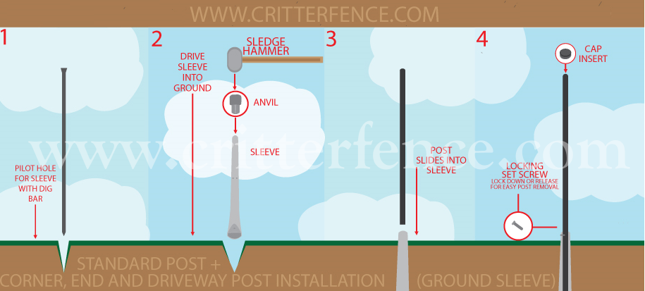 Garden Fence Post Installation Drawing