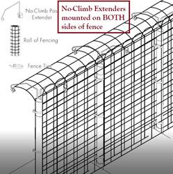 Fence Kit 2CXO7 (8 x 100 Strongest) Fence Kit 2CXO7 (8 x 100 Strongest)